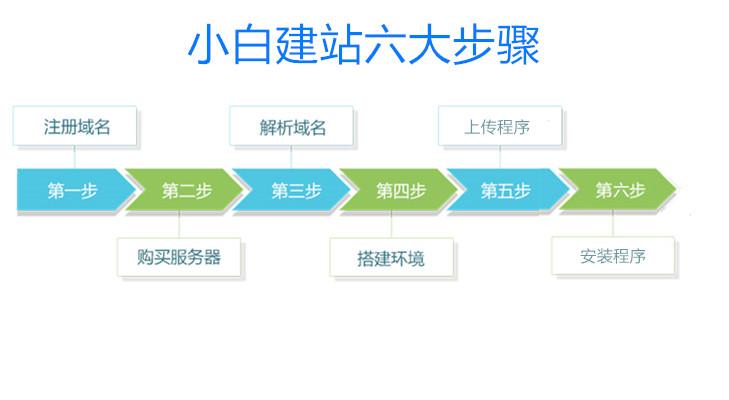 Zblog个人博客搭建图文教程,23-08-50-050.jpeg,第1张