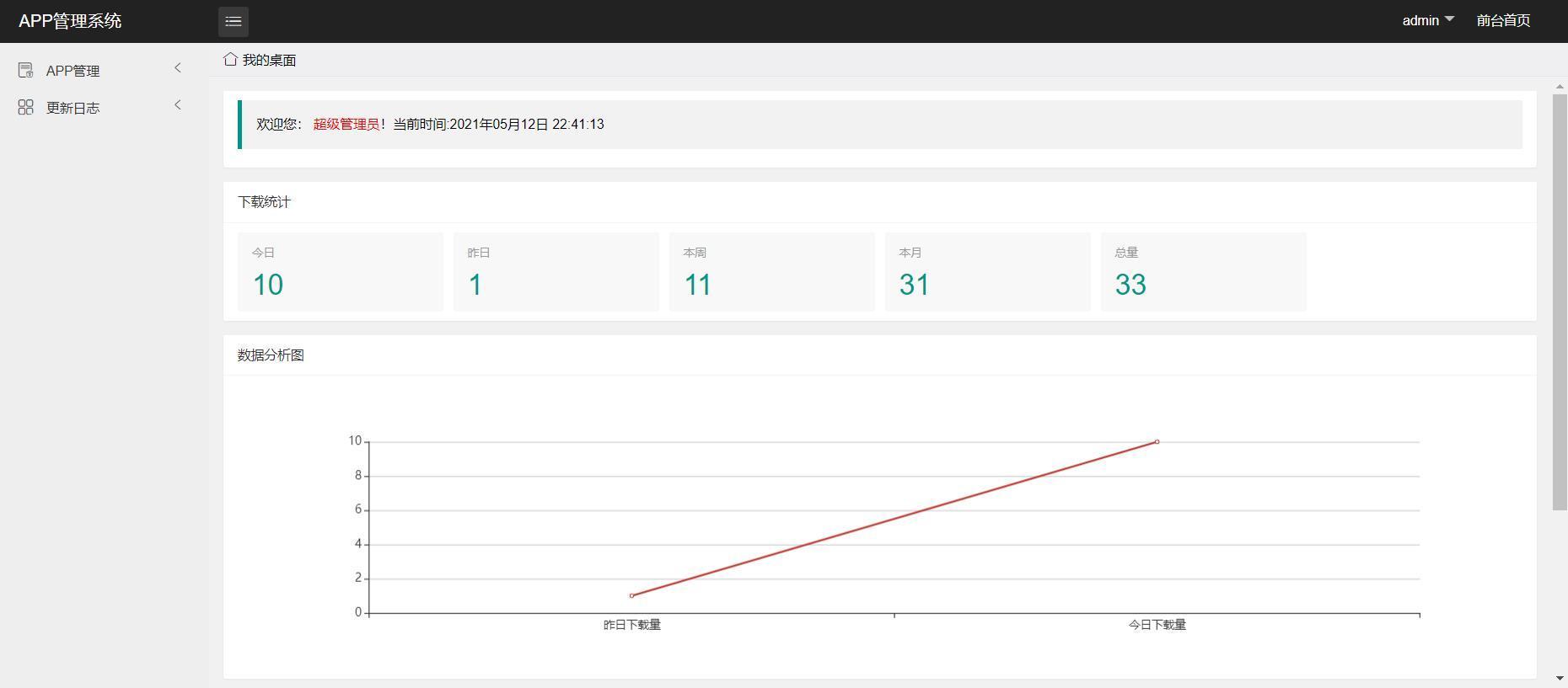 网站APP下载页ASP源码 带后台可统计,分享,百度,建站,源码,第2张